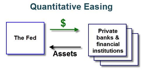 Quantitative-Easing-image